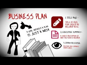 startup business image